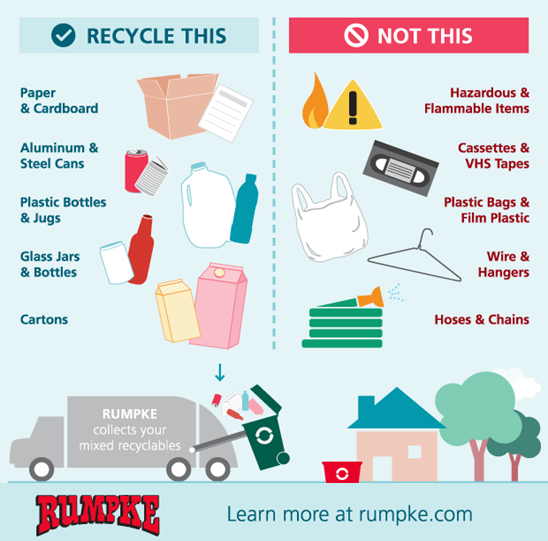 rumpke recycling help graphic