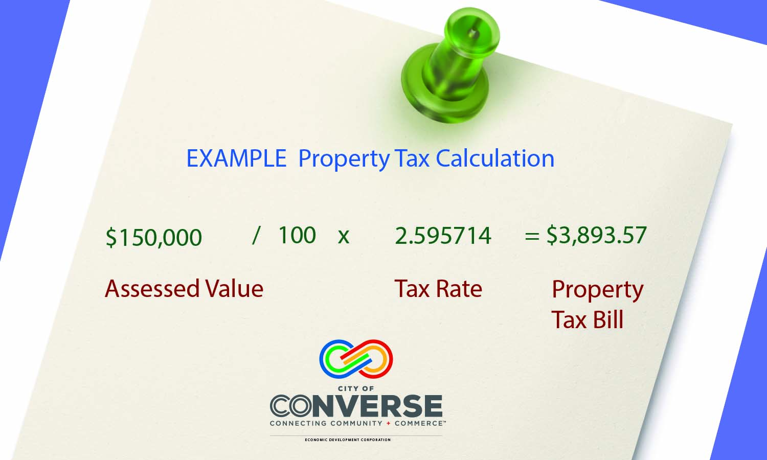 Property Tax Equation Example