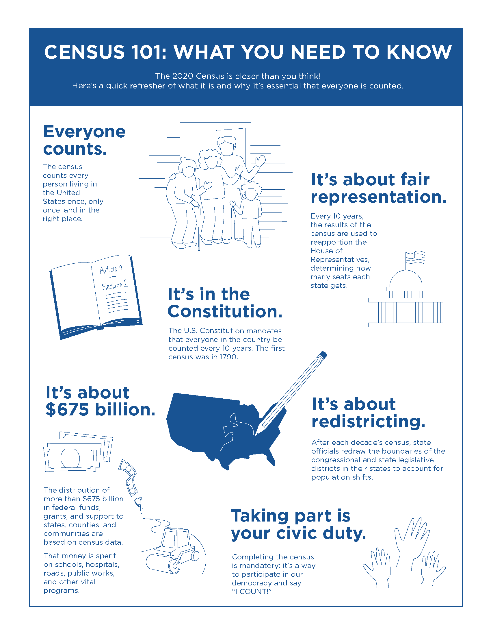 census101 infographic