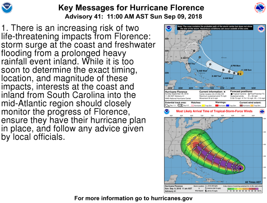 Hurricane Florence Advisory 11am 9-9