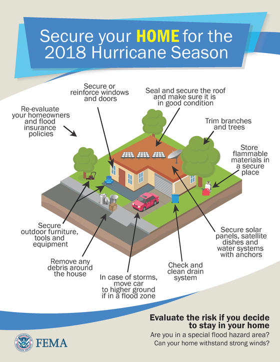 Hurricane Season Secure Your Home