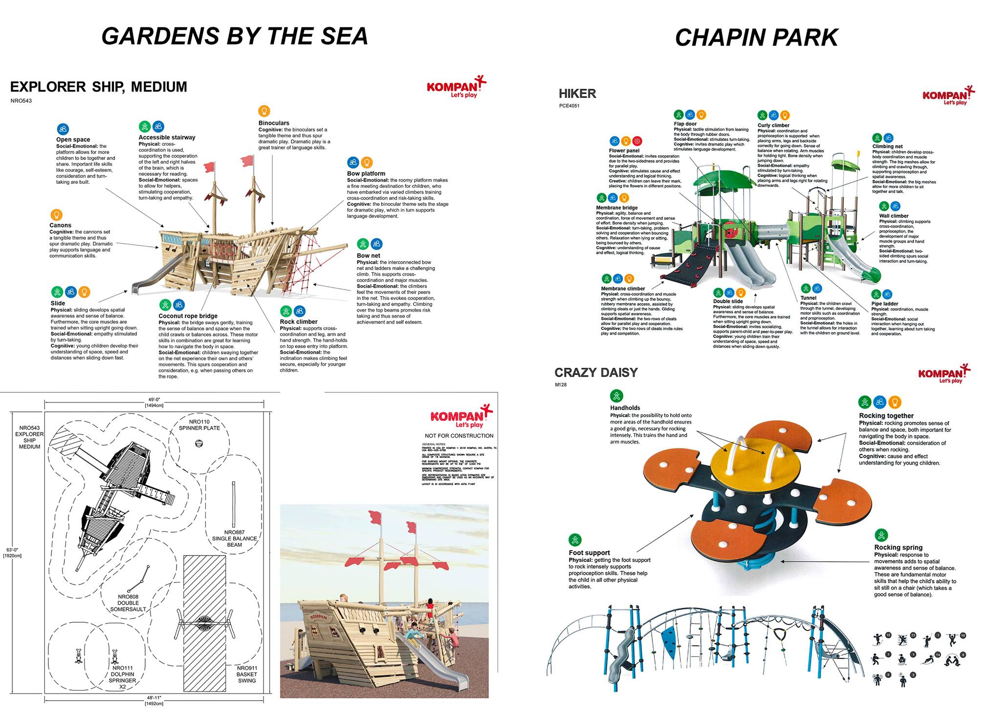 New Playground equipment Chapin Garden by tbe Sea