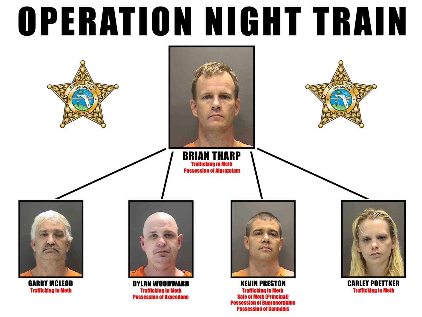 Operation Night Train FINAL
